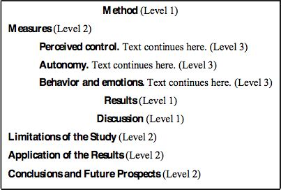 Term paper formatting software